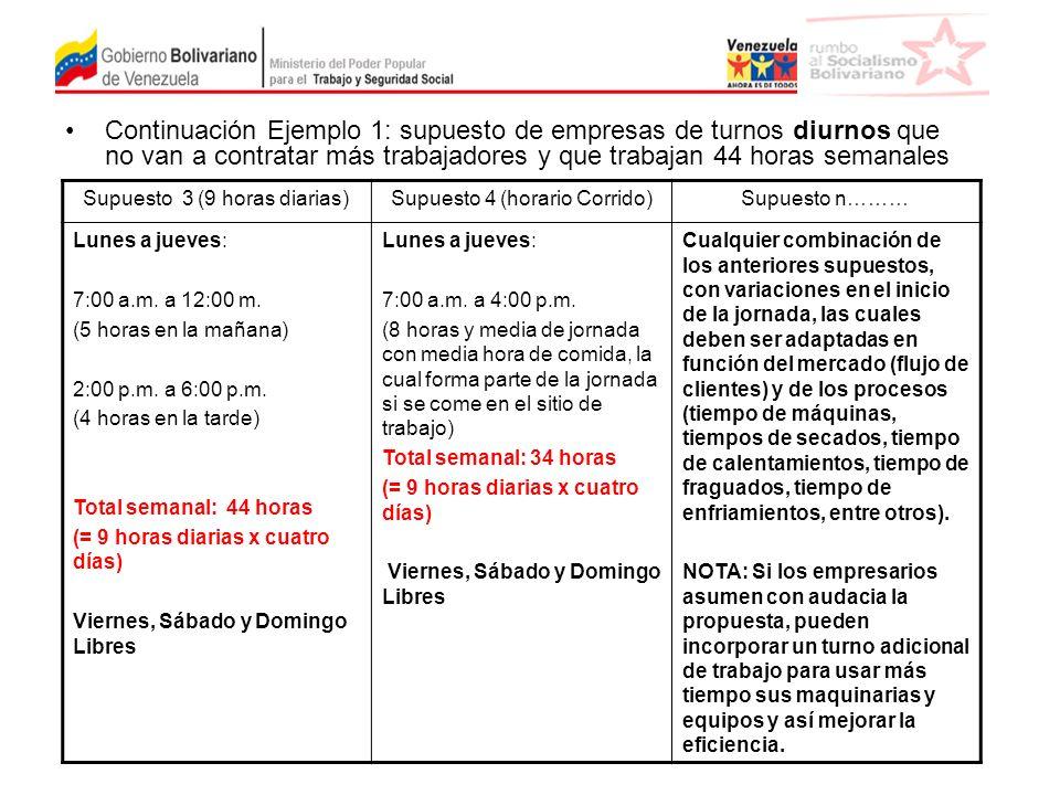 Continuación Ejemplo 1: supuesto de empresas de turnos diurnos que no van a contratar más trabajadores y que trabajan 44 horas semanales