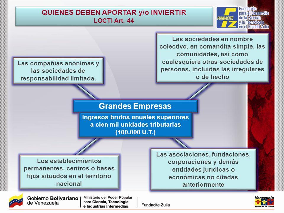 Grandes Empresas QUIENES DEBEN APORTAR y/o INVIERTIR LOCTI Art. 44