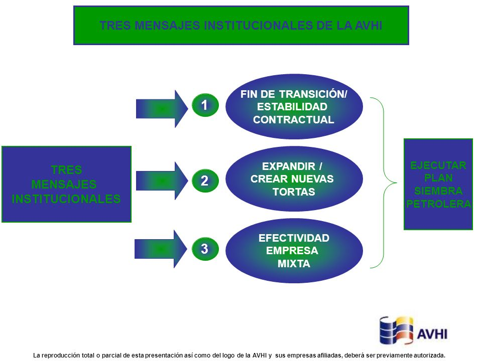 TRES MENSAJES INSTITUCIONALES DE LA AVHI