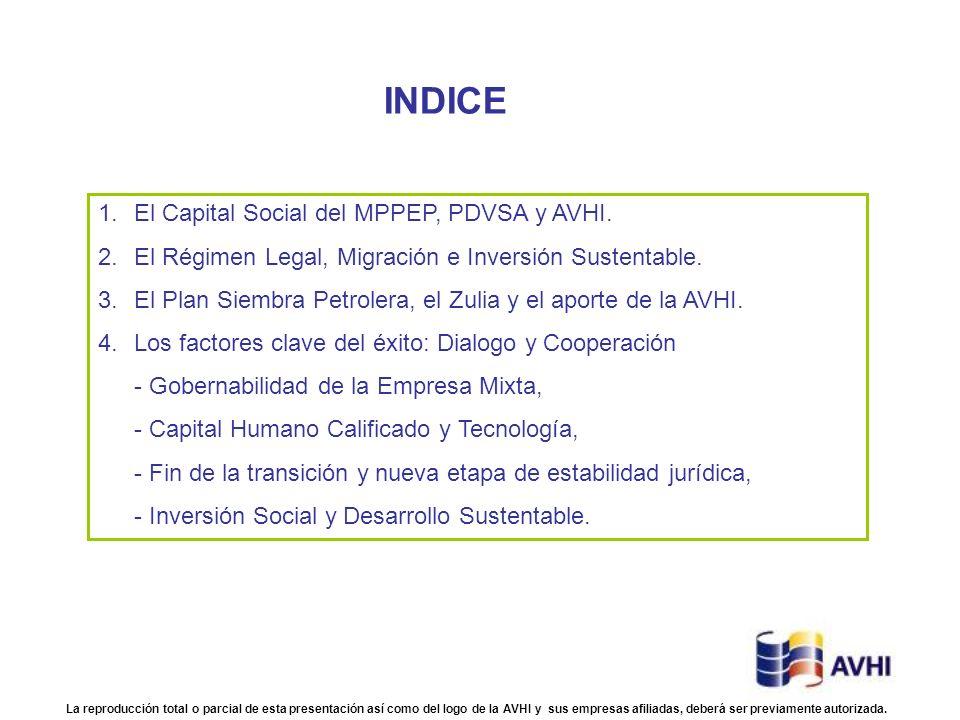 INDICE El Capital Social del MPPEP, PDVSA y AVHI.