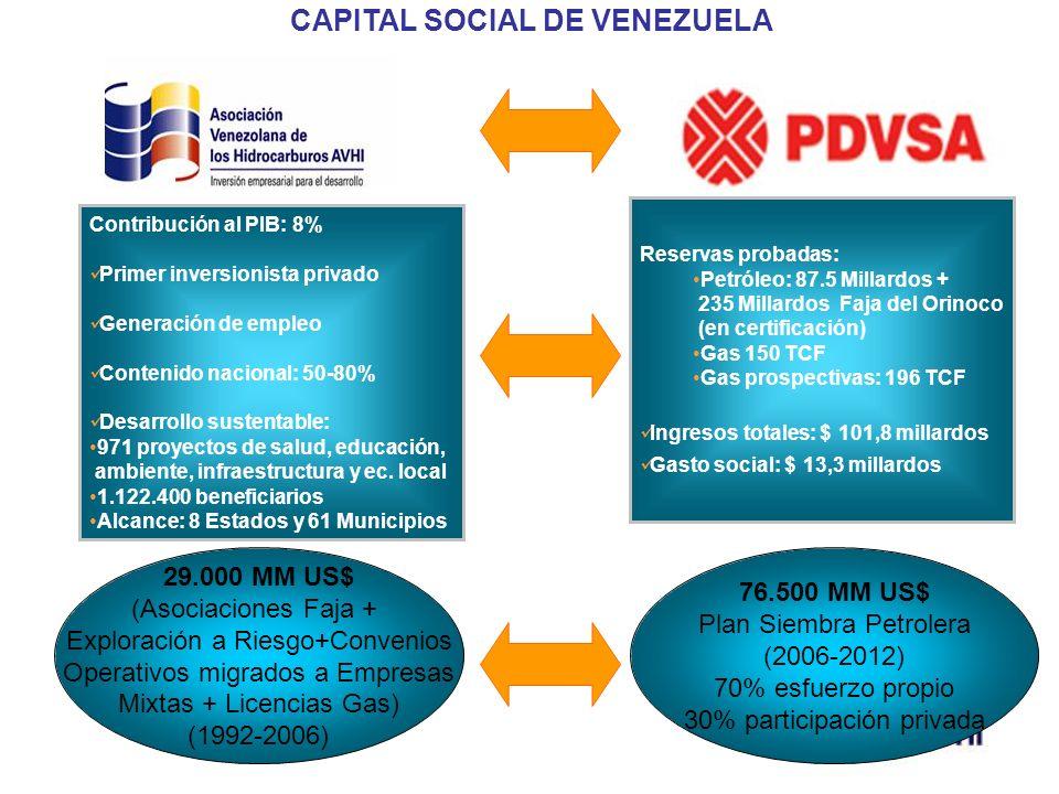 CAPITAL SOCIAL DE VENEZUELA