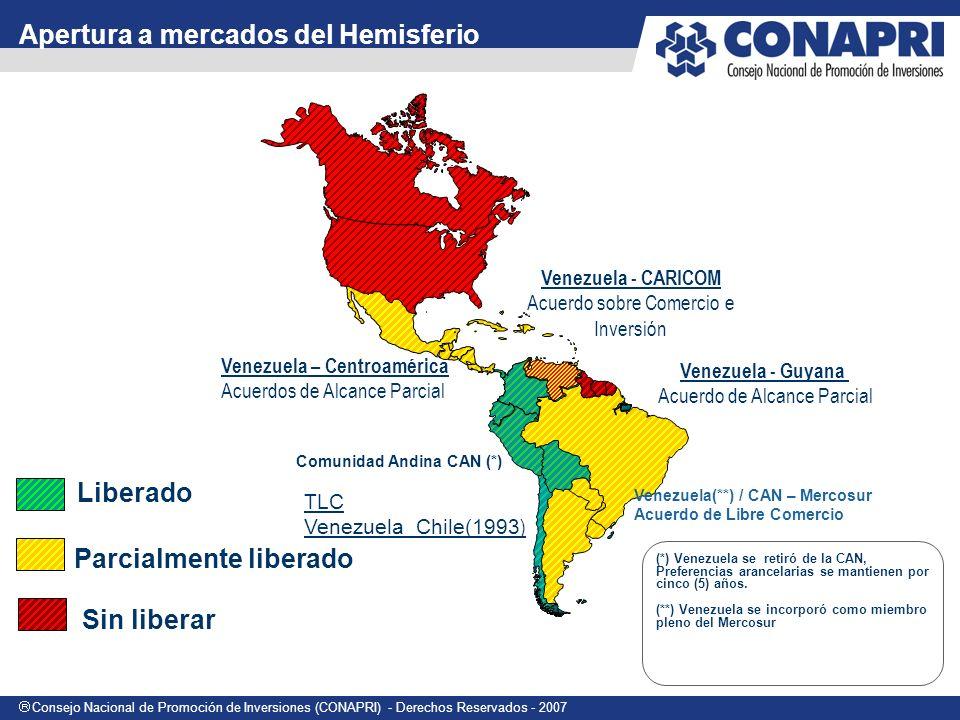 Apertura a mercados del Hemisferio Comunidad Andina CAN (*)