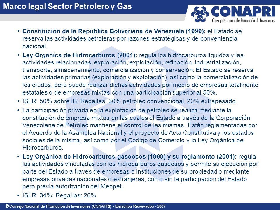 Marco legal Sector Petrolero y Gas
