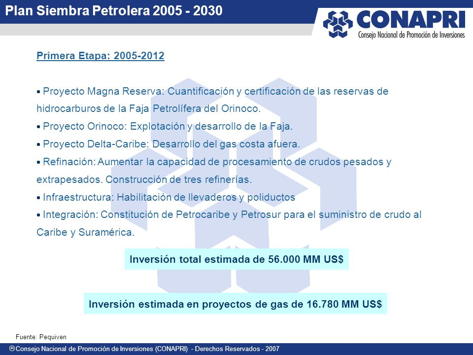 Plan Siembra Petrolera 2005 - 2030