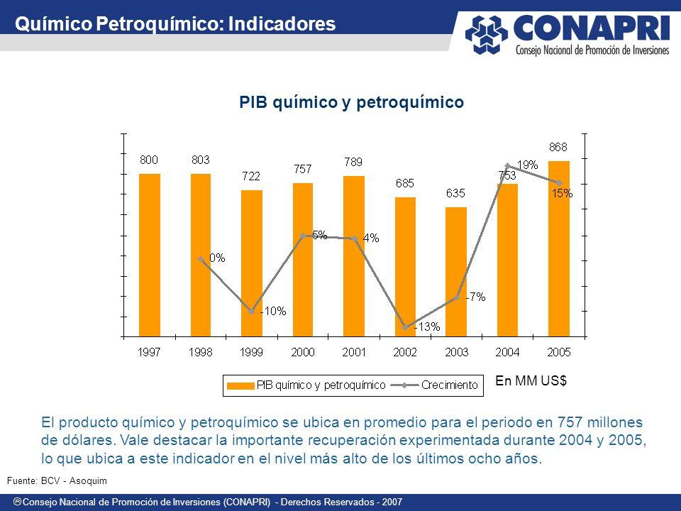 PIB químico y petroquímico