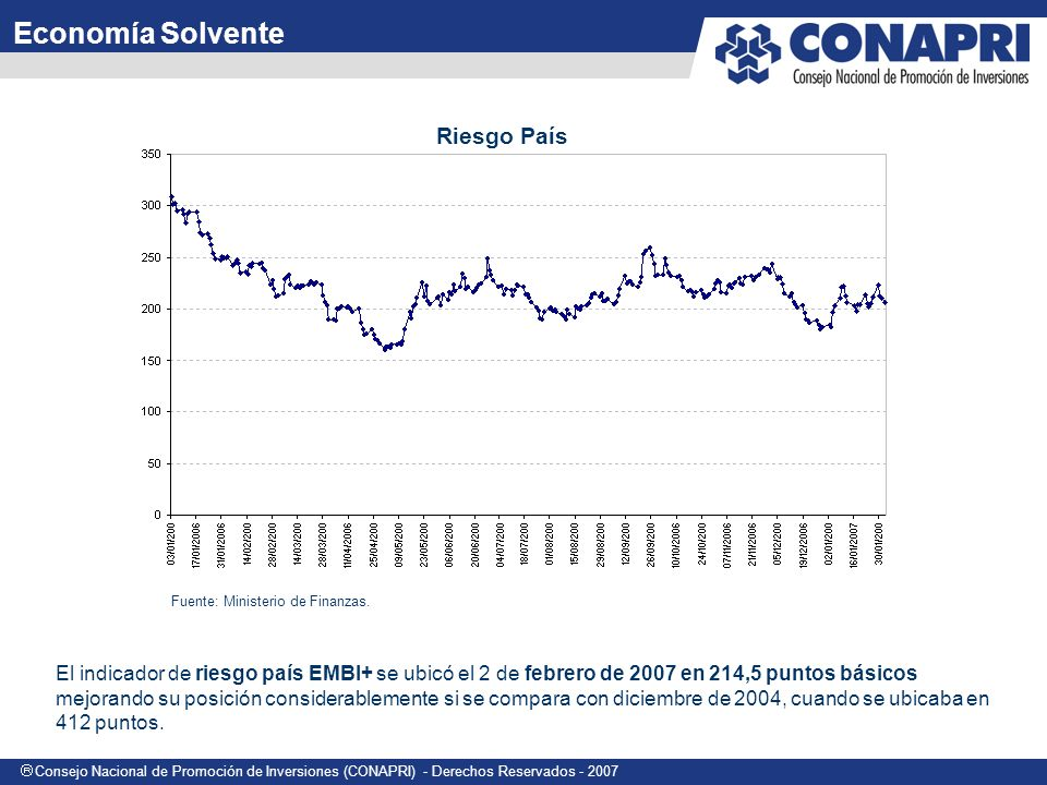 Economía Solvente Riesgo País