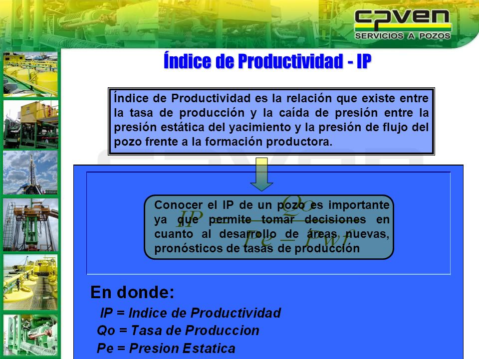 Índice de Productividad - IP