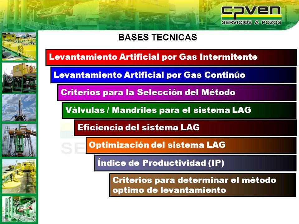 BASES TECNICAS Levantamiento Artificial por Gas Intermitente