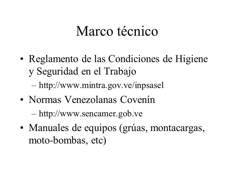 Marco técnicoReglamento de las Condiciones de Higiene y Seguridad en el Trabajo. http://www.mintra.gov.ve/inpsasel.