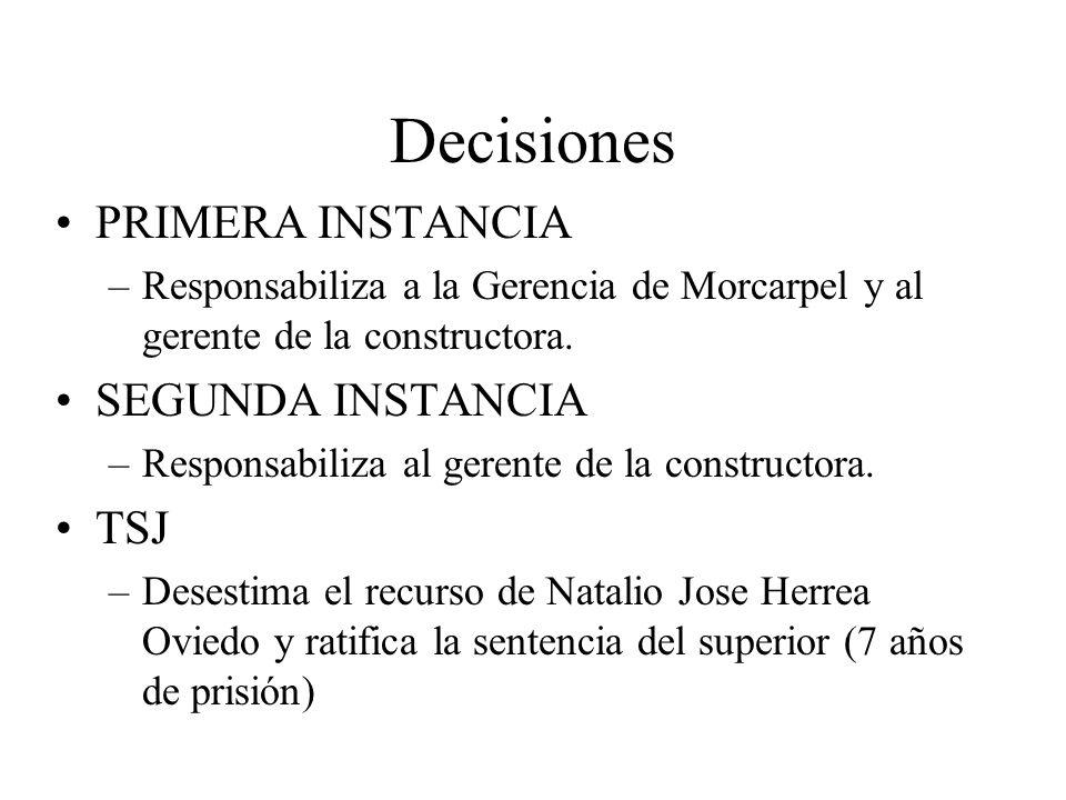 Decisiones PRIMERA INSTANCIA SEGUNDA INSTANCIA TSJ