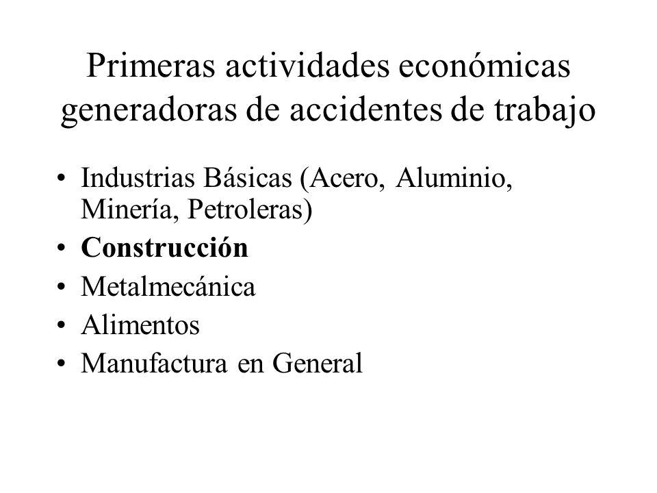 Primeras actividades económicas generadoras de accidentes de trabajo