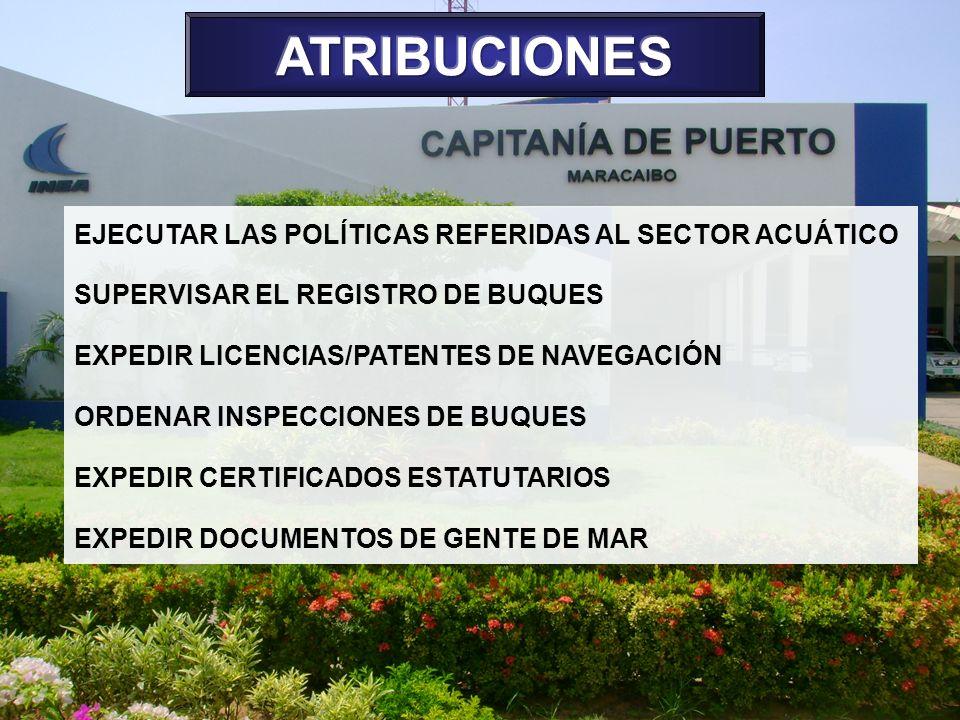 ATRIBUCIONES EJECUTAR LAS POLÍTICAS REFERIDAS AL SECTOR ACUÁTICO