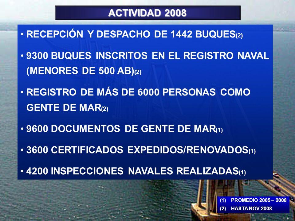 RECEPCIÓN Y DESPACHO DE 1442 BUQUES(2)