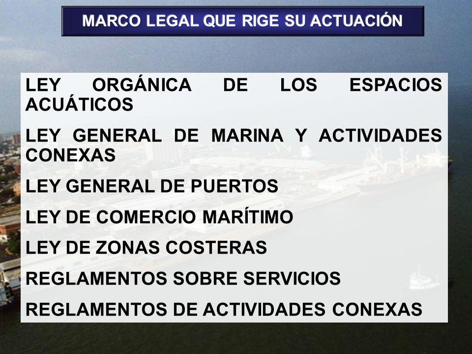 MARCO LEGAL QUE RIGE SU ACTUACIÓN