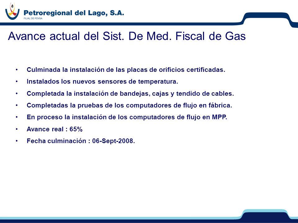 Avance actual del Sist. De Med. Fiscal de Gas