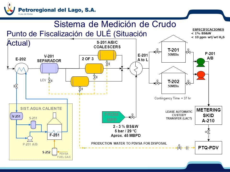 Sistema de Medición de Crudo