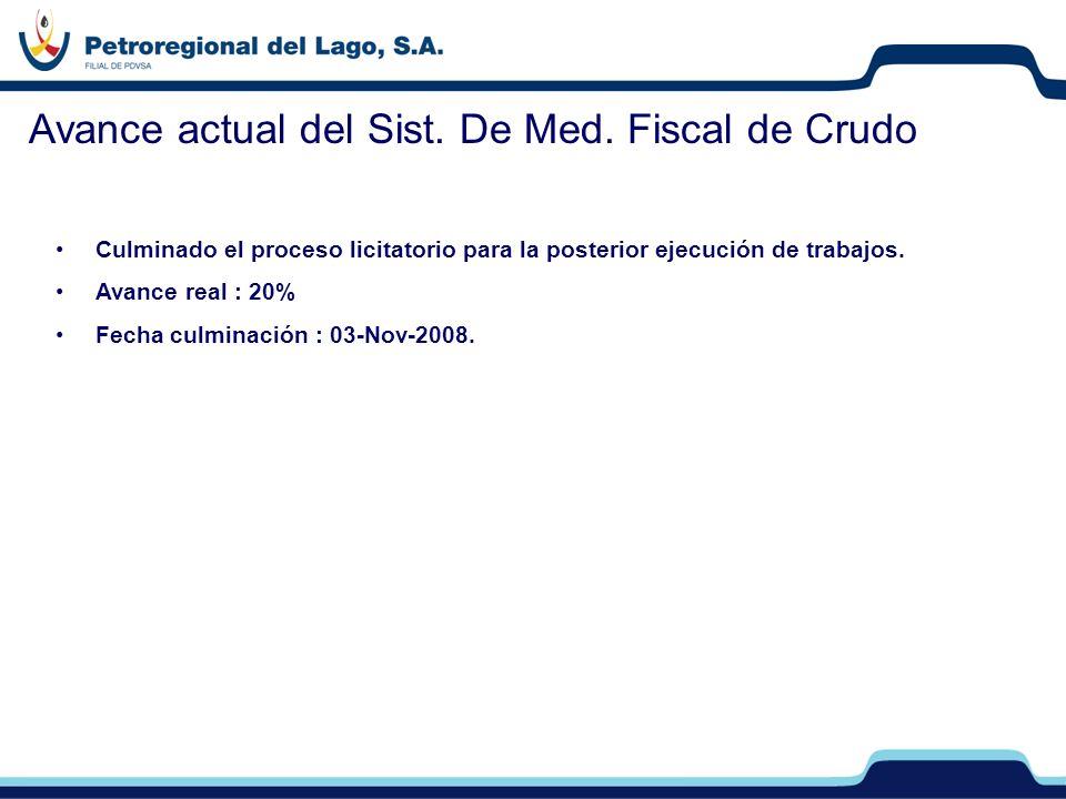 Avance actual del Sist. De Med. Fiscal de Crudo