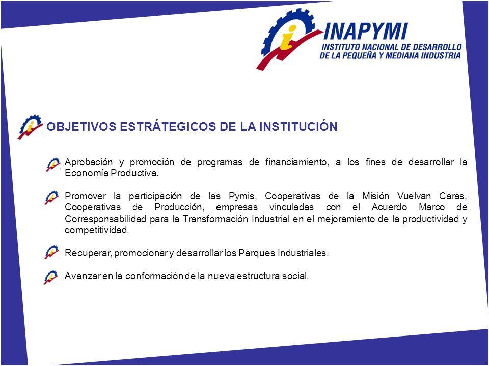 OBJETIVOS ESTRÁTEGICOS DE LA INSTITUCIÓN