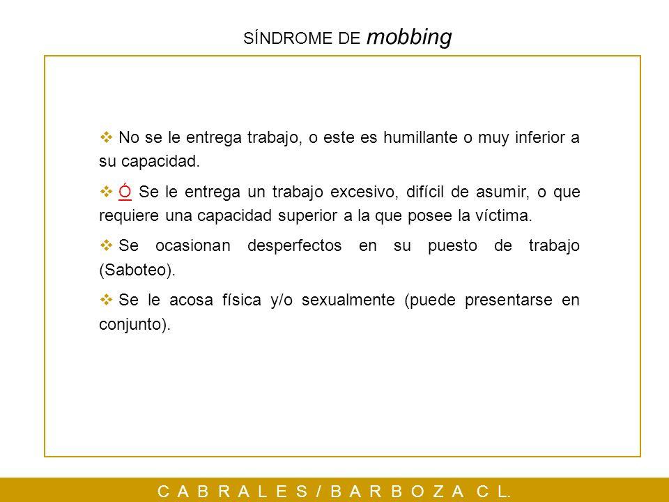 SÍNDROME DE mobbing No se le entrega trabajo, o este es humillante o muy inferior a su capacidad.