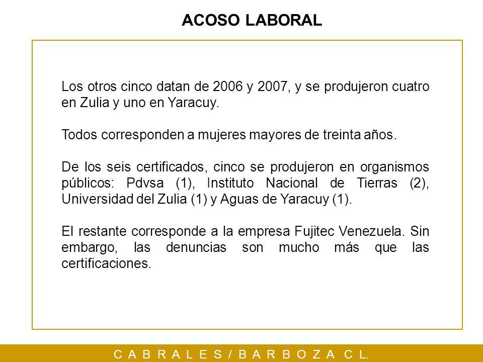 ACOSO LABORALLos otros cinco datan de 2006 y 2007, y se produjeron cuatro en Zulia y uno en Yaracuy.
