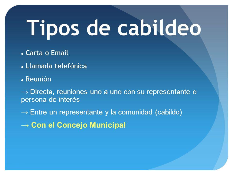 Tipos de cabildeo → Con el Concejo Municipal Carta o Email