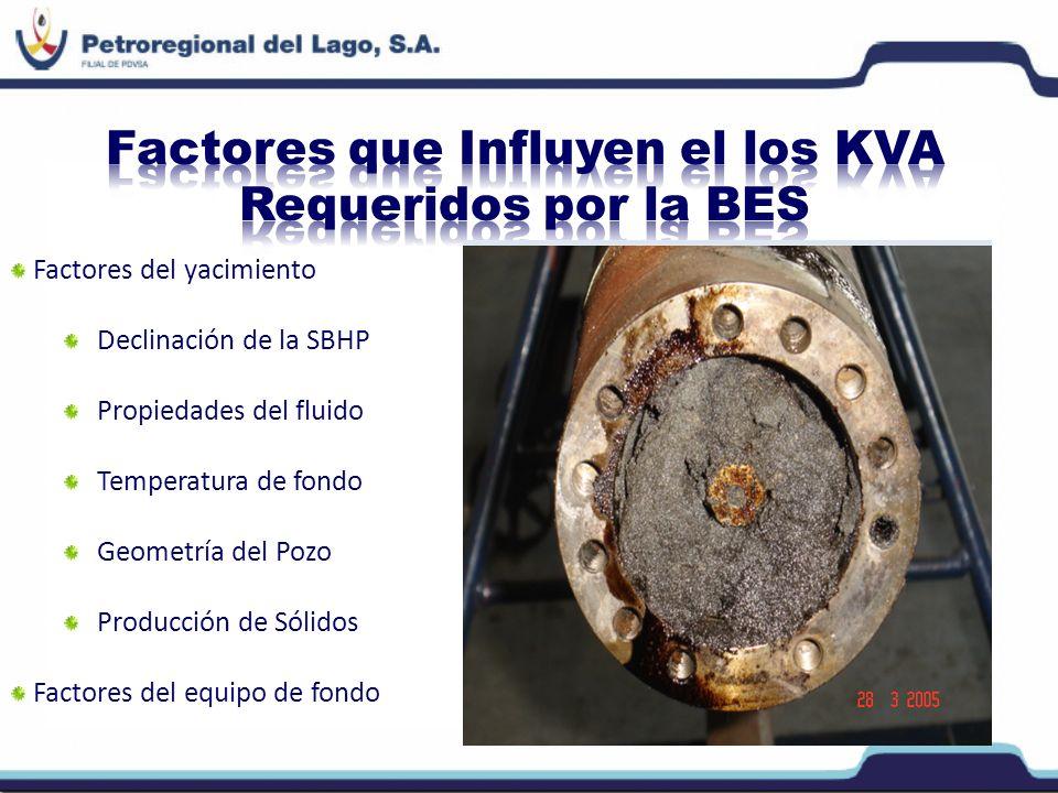 Factores que Influyen el los KVA Requeridos por la BES