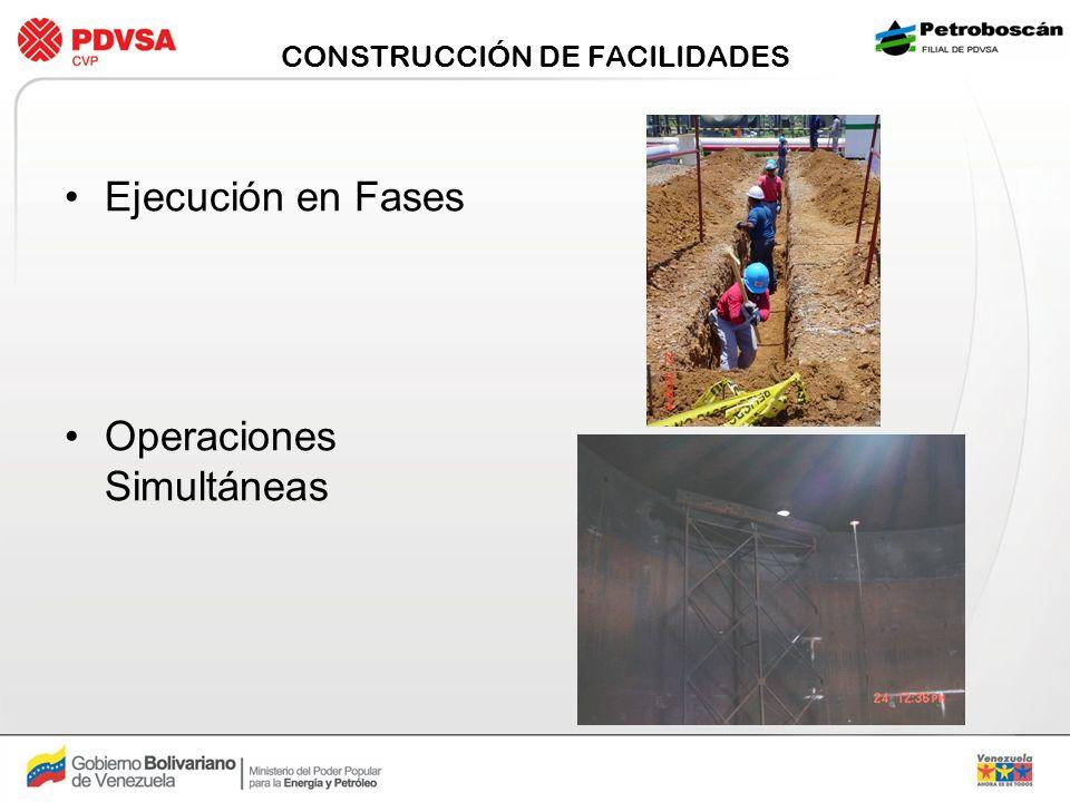 CONSTRUCCIÓN DE FACILIDADES