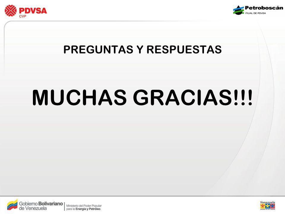 PREGUNTAS Y RESPUESTAS MUCHAS GRACIAS!!!
