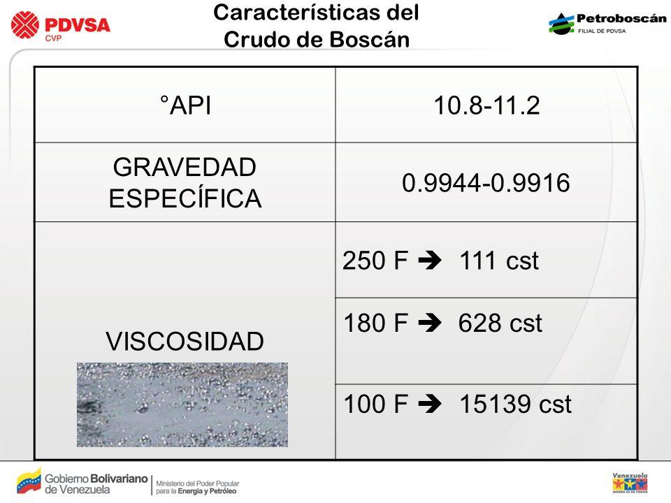 Características del Crudo de Boscán