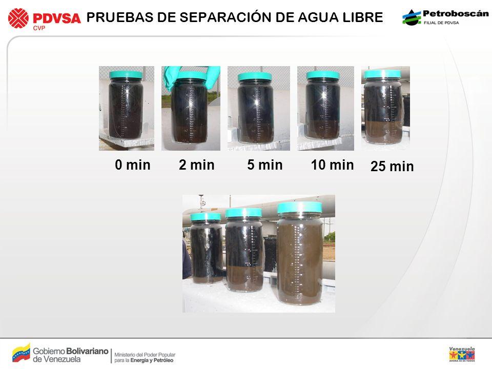 PRUEBAS DE SEPARACIÓN DE AGUA LIBRE