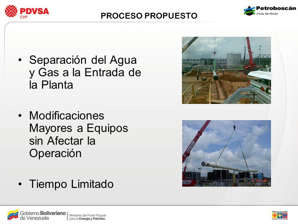 Separación del Agua y Gas a la Entrada de la Planta