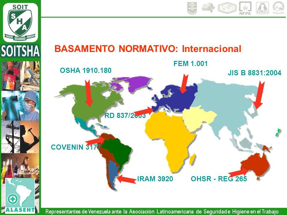 BASAMENTO NORMATIVO: Internacional