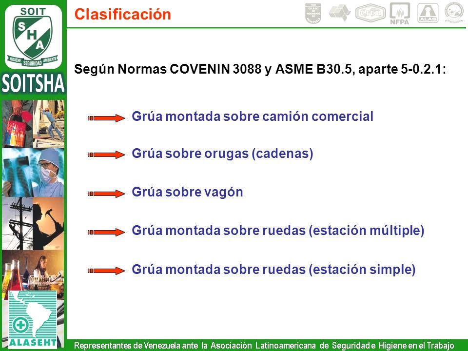 Clasificación Según Normas COVENIN 3088 y ASME B30.5, aparte 5-0.2.1: