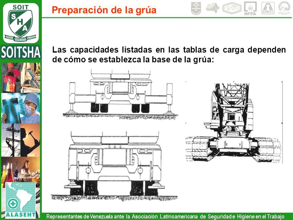 Preparación de la grúa Las capacidades listadas en las tablas de carga dependen de cómo se establezca la base de la grúa: