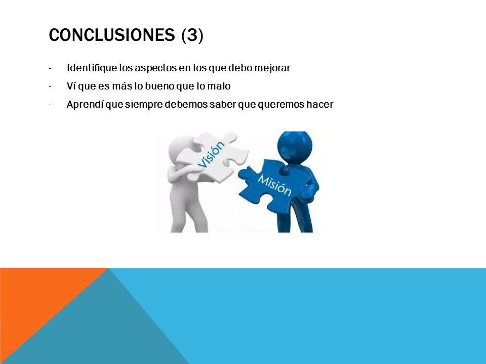 CONCLUSIONES (3) Identifique los aspectos en los que debo mejorar
