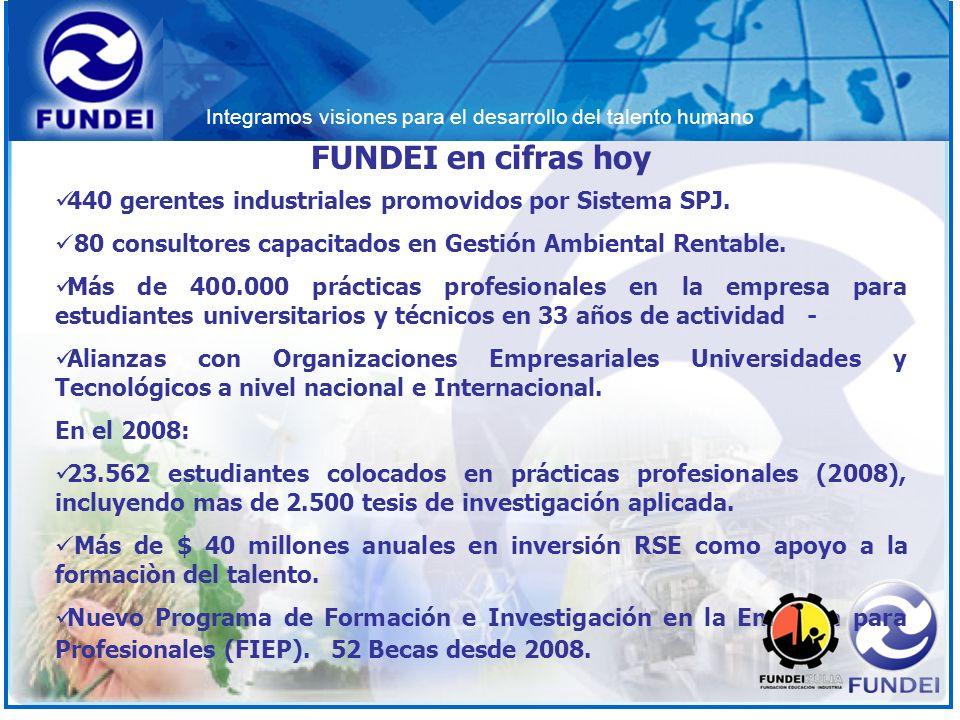 FUNDEI en cifras hoy 440 gerentes industriales promovidos por Sistema SPJ. 80 consultores capacitados en Gestión Ambiental Rentable.