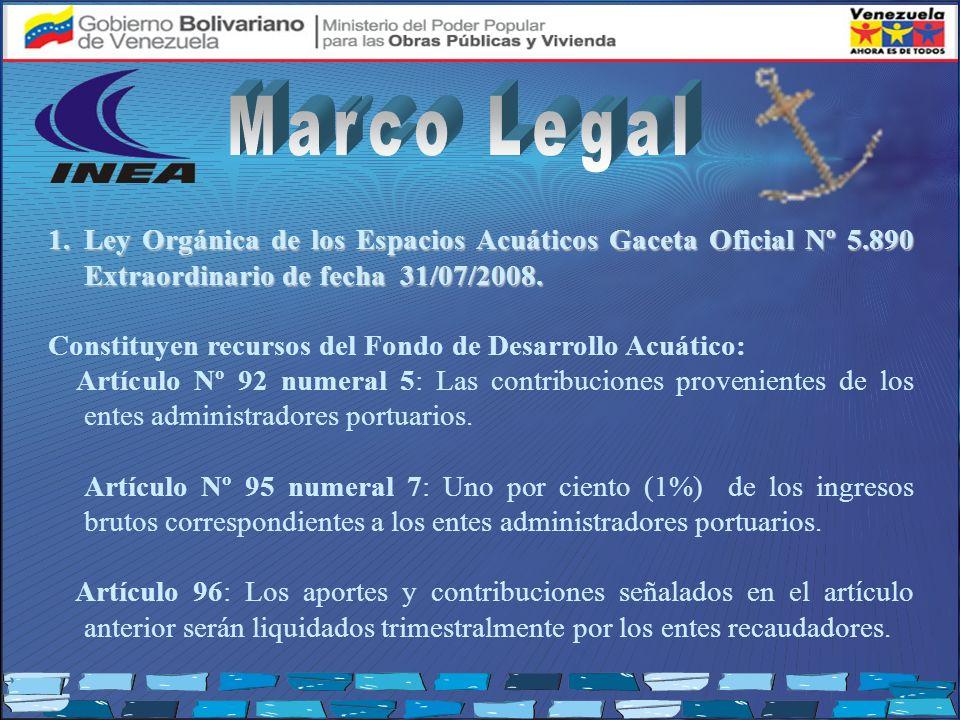 Marco Legal Ley Orgánica de los Espacios Acuáticos Gaceta Oficial Nº 5.890 Extraordinario de fecha 31/07/2008.
