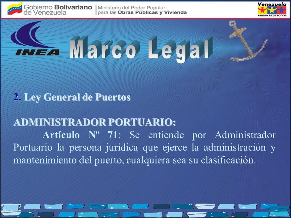 Marco Legal 2. Ley General de Puertos ADMINISTRADOR PORTUARIO: