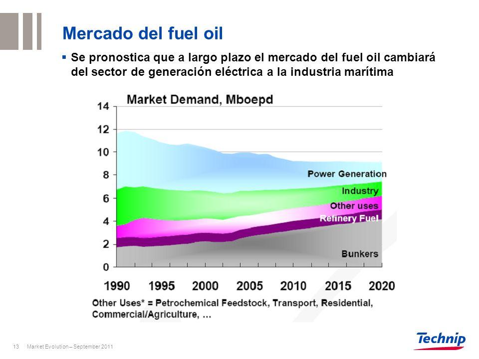 Mercado del fuel oil Se pronostica que a largo plazo el mercado del fuel oil cambiará del sector de generación eléctrica a la industria marítima.