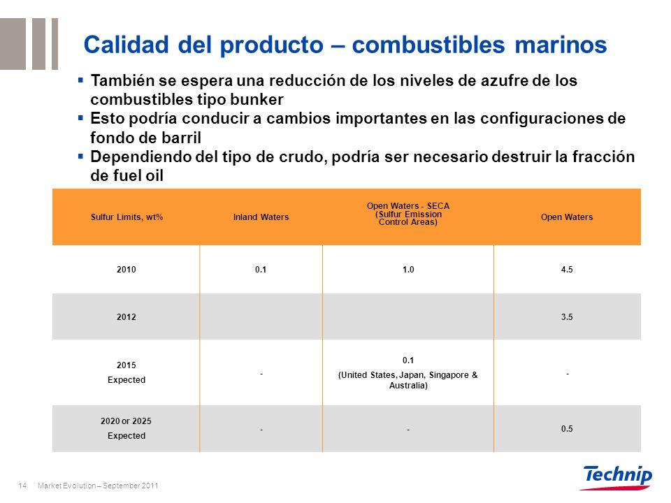 Calidad del producto – combustibles marinos