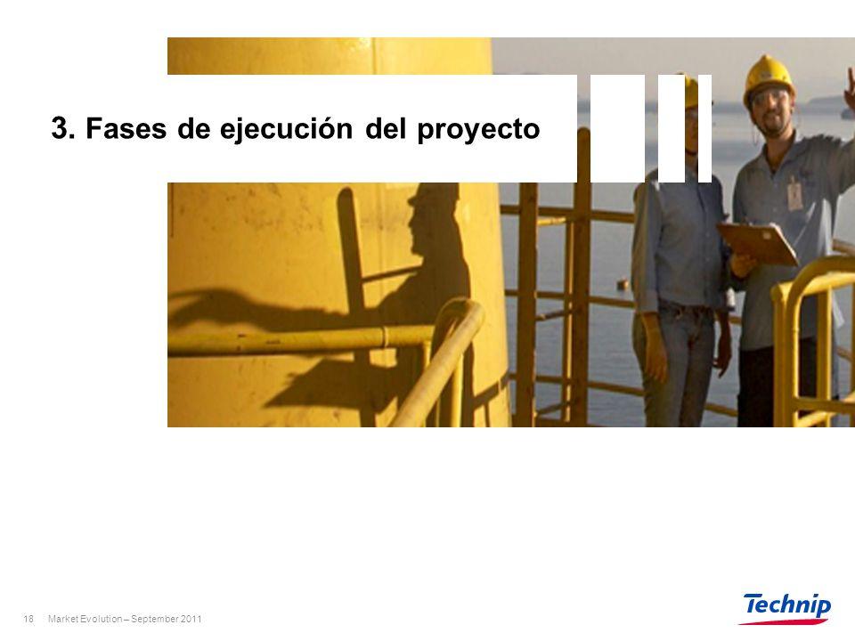 3. Fases de ejecución del proyecto