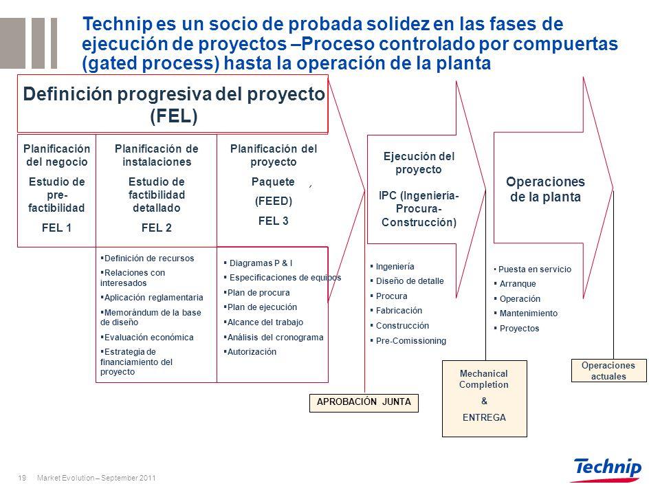 Definición progresiva del proyecto (FEL)