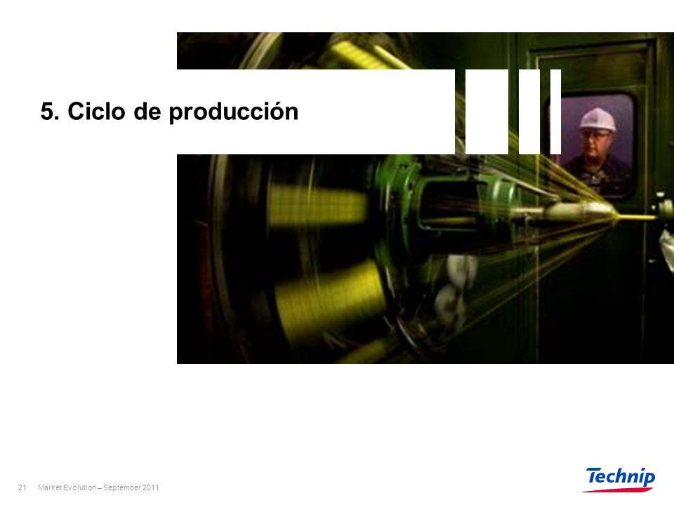 5. Ciclo de producción Market Evolution – September 2011