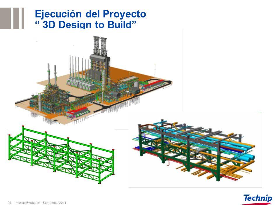 Ejecución del Proyecto 3D Design to Build