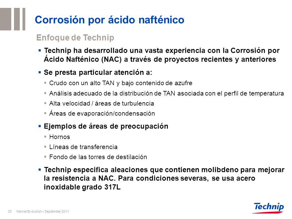 Corrosión por ácido nafténico