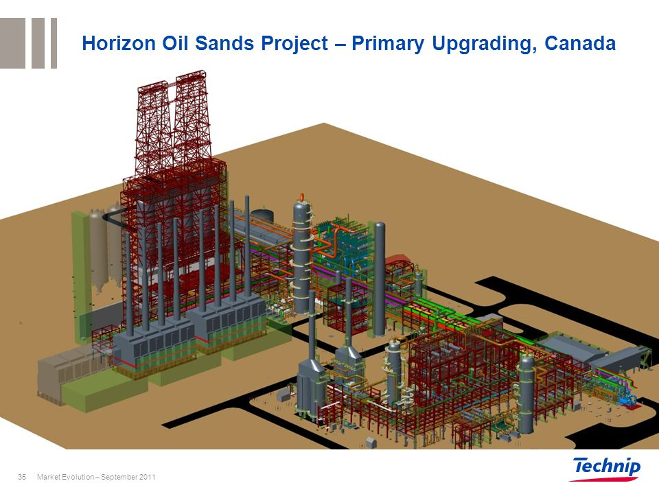 Horizon Oil Sands Project – Primary Upgrading, Canada