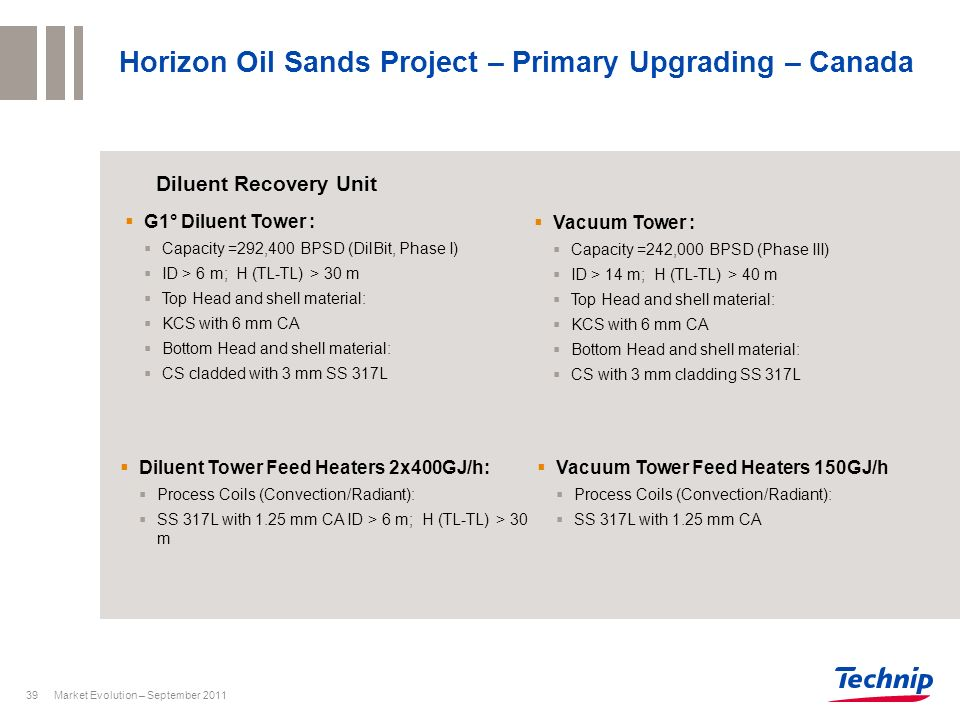 Horizon Oil Sands Project – Primary Upgrading – Canada