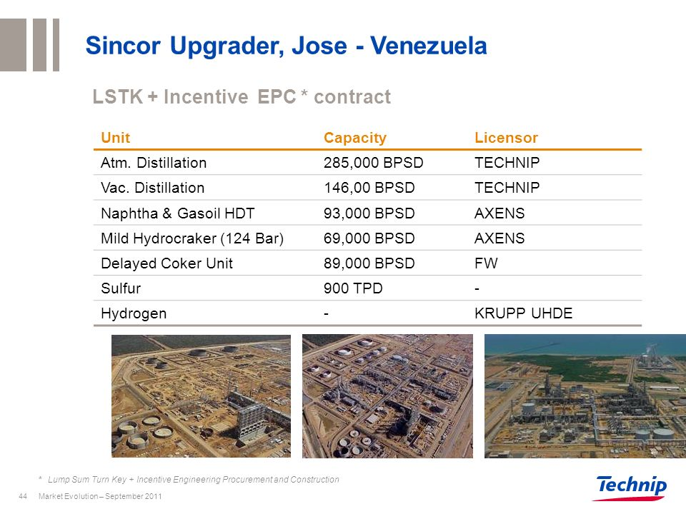 Sincor Upgrader, Jose - Venezuela