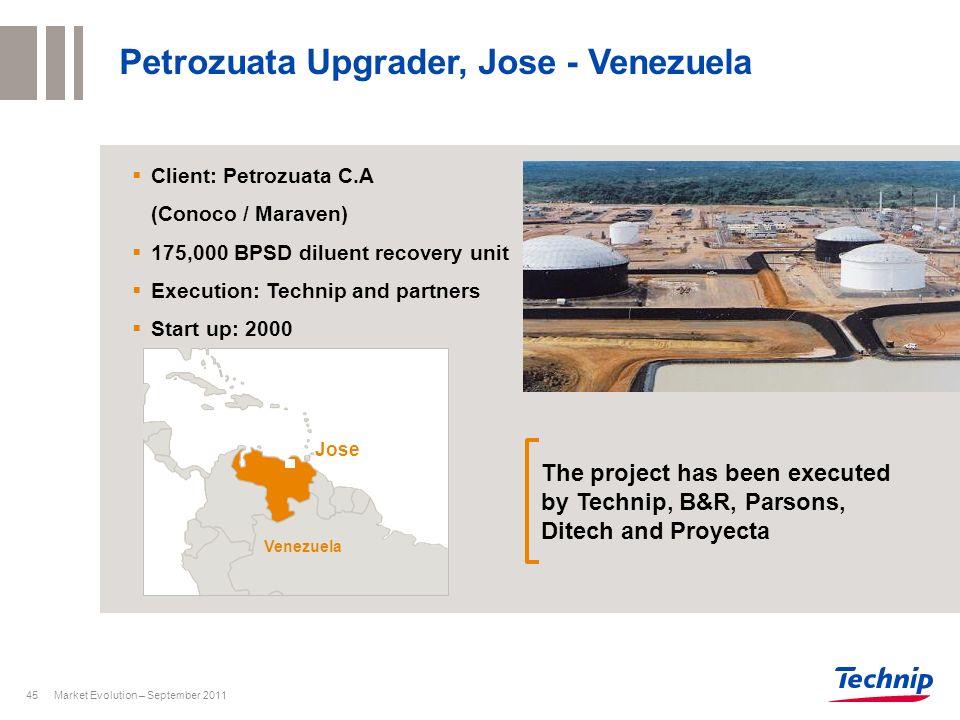 Petrozuata Upgrader, Jose - Venezuela