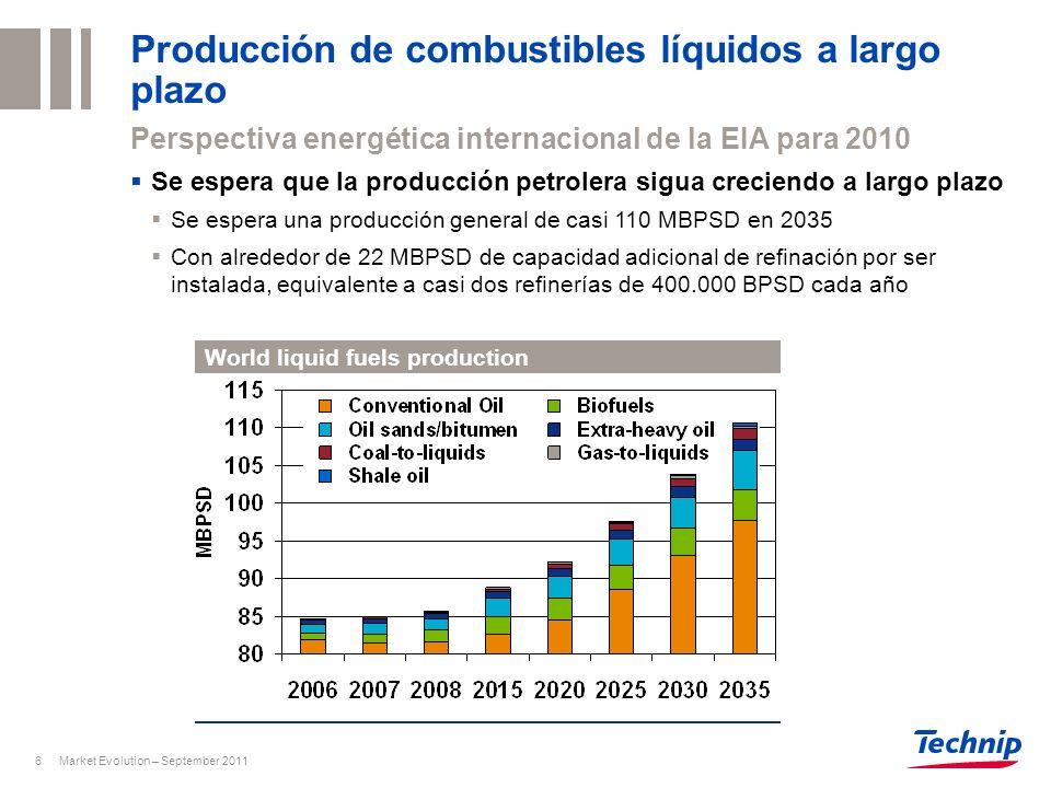 Producción de combustibles líquidos a largo plazo